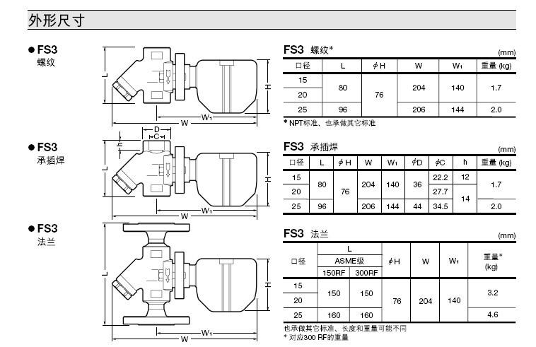 FS3疏水阀外形尺寸