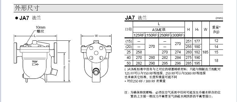 日本TLV阀门JA7自由浮球式空气疏水阀 用于空气系统,关闭紧密的自由浮球式疏水阀 JA7空气疏水阀特点 大等排量的自由浮球式空气疏水阀,可自动排放压缩空气系统中的冷凝水和油。 1.工艺负荷变化时,自动调节型自由浮球可提供连续、平稳和低速的冷凝水排放。 2.气体密封性极佳、即使冷凝水量很少、也不会泄漏。 3.