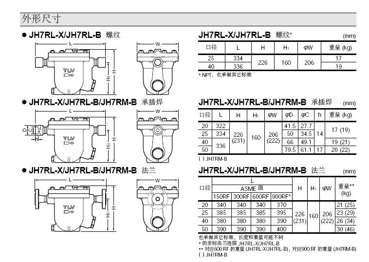JH7RL-X·JH7RL-B·JH7RM-B自由浮球式蒸汽疏水阀 带有热静力排空气装置的自由浮球式蒸汽疏水阀 特点 经久耐用的铸钢蒸汽疏水阀,适用于中型工艺换热器的疏水。JH7RL-B·JH7RM-B也适用于过热 蒸汽和高压蒸汽的工艺设备疏水。 1.当冷凝水负荷变化时,自动调节型的自由浮球式疏水阀可提供连续,平稳和低速的冷凝水排放。 2.
