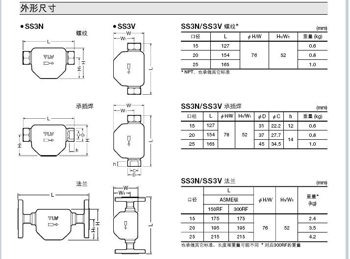 SS3N不锈钢蒸汽疏水阀的外形尺寸